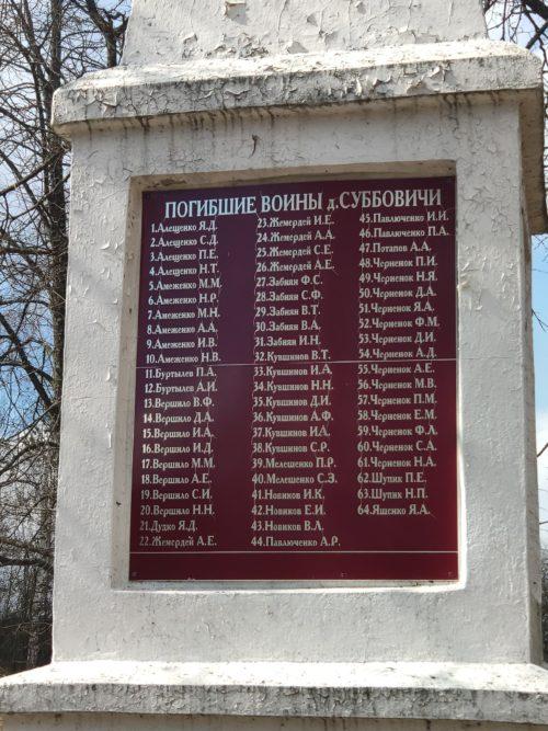 Мемориал ВОВ Песчанка