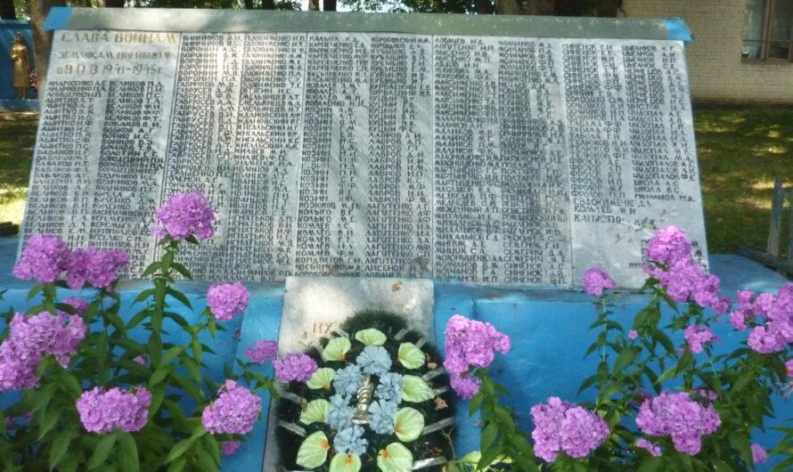 Мемориал Воинам-Землякам. Нивное.